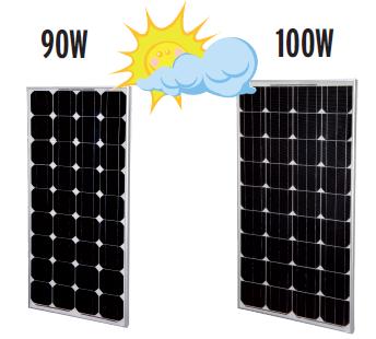 Allpa Solar power 100 W   lx bx h   1025x680x40mm
