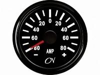 Amperemeters